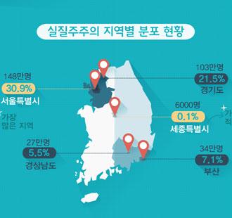 주식투자자 31%가 서울 사람…남성이 여성 보다 많아