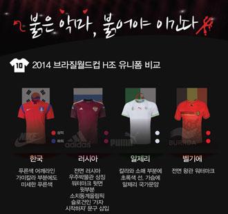 브라질월드컵 'H조'에서 붉은 색 유니폼을 사수하라!