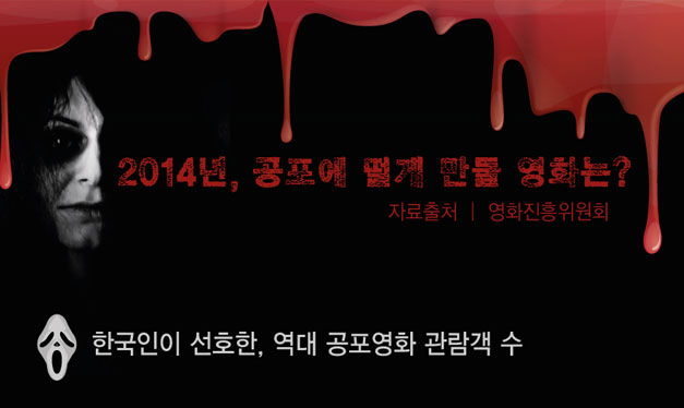 올 여름 공포영화… '오큘러스', '에스엑스 테잎' 기이한 현상 속 공포