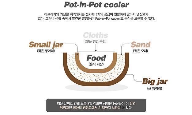 항아리와 모래로 만든 '초저가' 냉장고