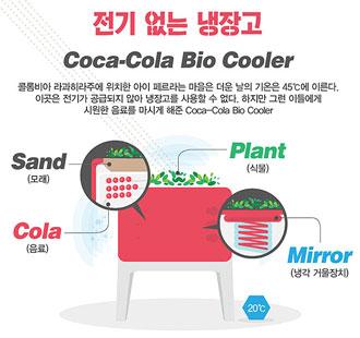 전기 없이 작동되는 냉장고 '코카콜라 바이오 쿨러'
