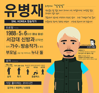 막내 작가에서 지상파 방송 출연까지…. 자타공인 '예능 대세' 유병재.