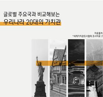 '자율 중요하고, 동조도 필요'<br>한국 20대들의 가치관