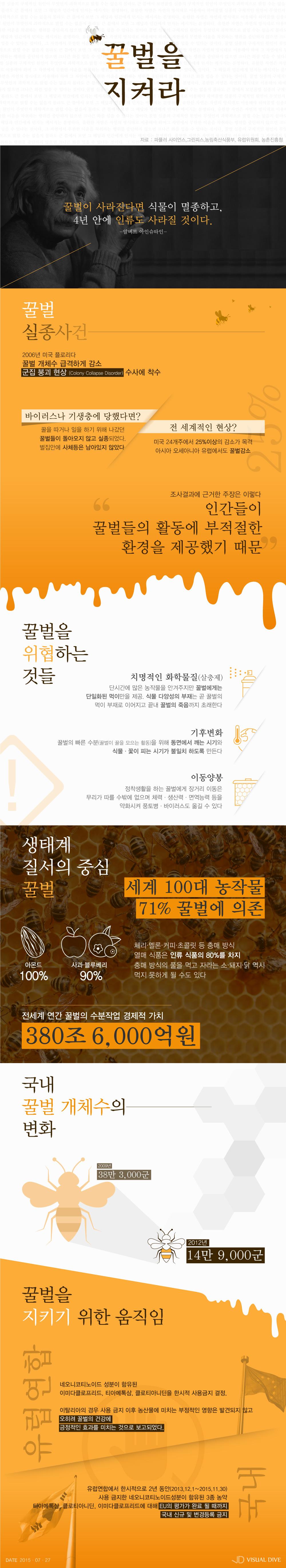 """꿀벌 없으면 4년 내 인류 멸망…""""꿀벌을 지켜라"""""""