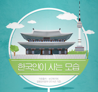 하루 중 7시간 넘게 앉아서 생활?…한국인이 사는 모습