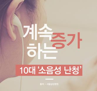 10대 청소년 '소음성 난청' 증가… 이어폰 사용 줄여야