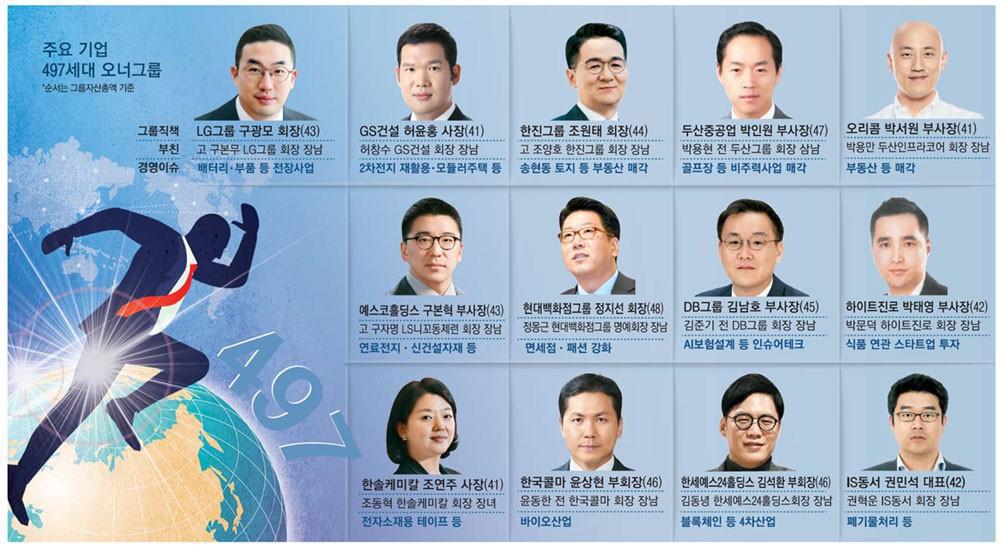 語 副 会長 韓国