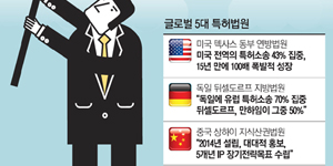 [레이더L 35회] 세계는 500조 특허분쟁 사활거는데…영어전용 재판부 없는 한국
