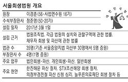 [레이더L 39회] 20년만에 독립