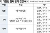 [레이더L 40회] 헌재 탄핵선고 당일에 투표할듯