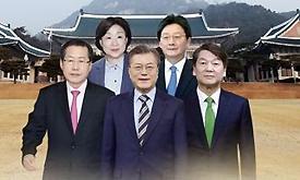 文·安·沈, 집중투표제 도입 지지…5인 모두 징벌적 손해배상제 찬성