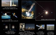 중성자별 충돌…중력 <br>파·전자기파로 관측