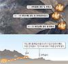 김정은, 공언한대로 풍계리 핵실험장 폭파했지만…