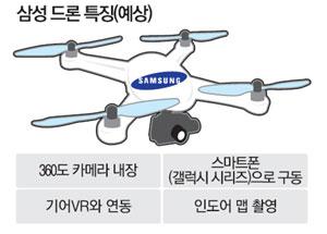 삼성 드론, 하반기 뜬다