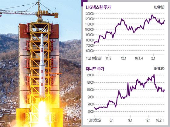 북한이 장거리 로켓미사일을 발사하고 대북협력 상징이던 개성공단이 폐쇄되며 남북이 강대강 대치 상황에 놓였다.