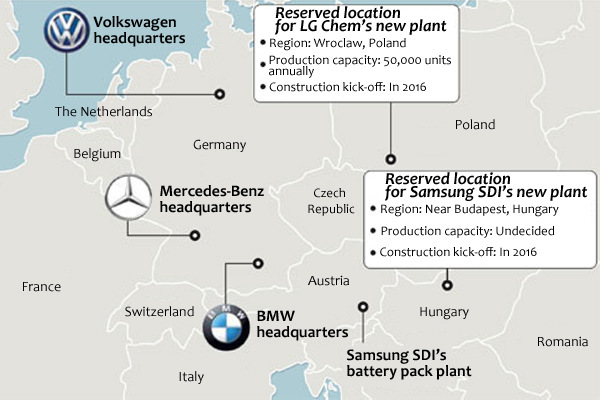 LG Chem Samsung SDI To Build New Battery Plants In Europe Amid - Austria location in europe