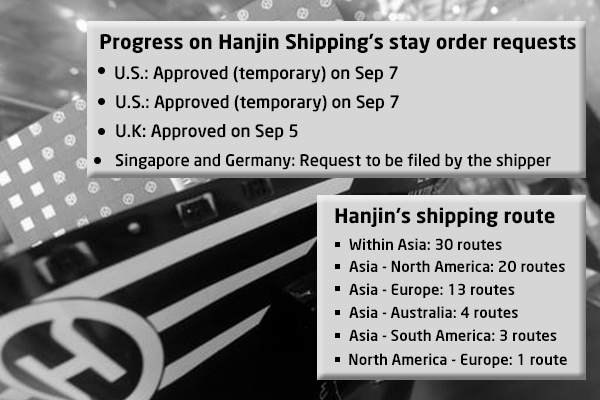 Hanjin says has cash to begin unloading four U.S.-bound ships