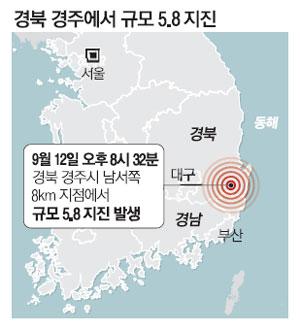 경주서 한반도 최대 규모 지진