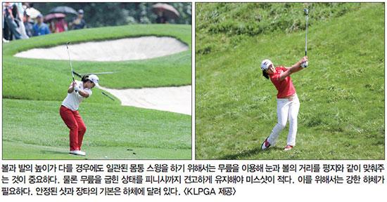 [톱골퍼 비밀노트] (95) 김세영의 일관된 스윙 비결   다양한 지형에서 굿샷 비결은 '강한 하체'
