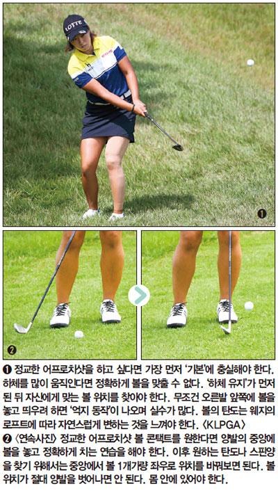 [톱골퍼 비밀노트] (106) 김해림의 정교한 어프로치샷 | 오른쪽, 중앙? 자신만의 '볼 위치' 찾아라