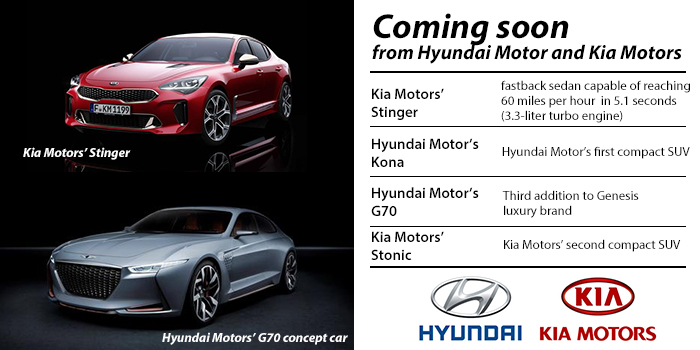 Thousands of Hyundai and Kia cars recalled