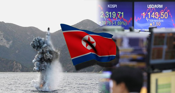 Global markets pressured by North Korea fears