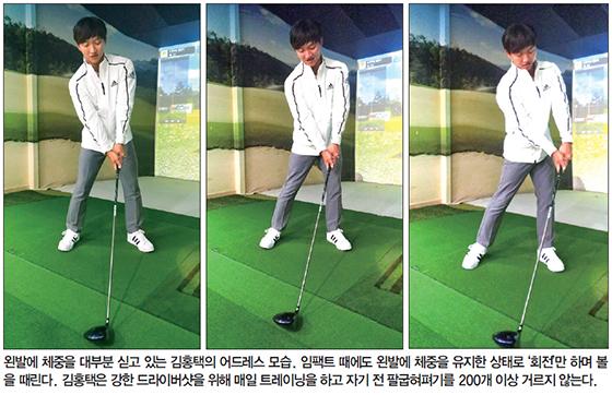[톱골퍼 비밀노트] (131) 김홍택의 정확한 장타 비법 백스윙 때 왼발 체중 남기고 몸통 회전 스윙