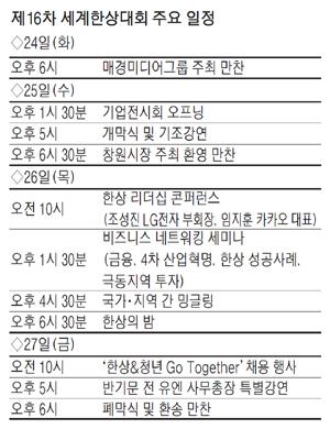 전세계 韓商 비즈니스 축제…스타CEO도 출동