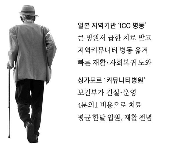 [Health] 한국도 올해 고령사회 진입…日·싱가포르 병원서 배워라