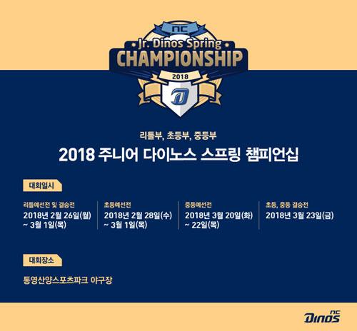NC, 주니어 다이노스 스프링 챔피언십 개최
