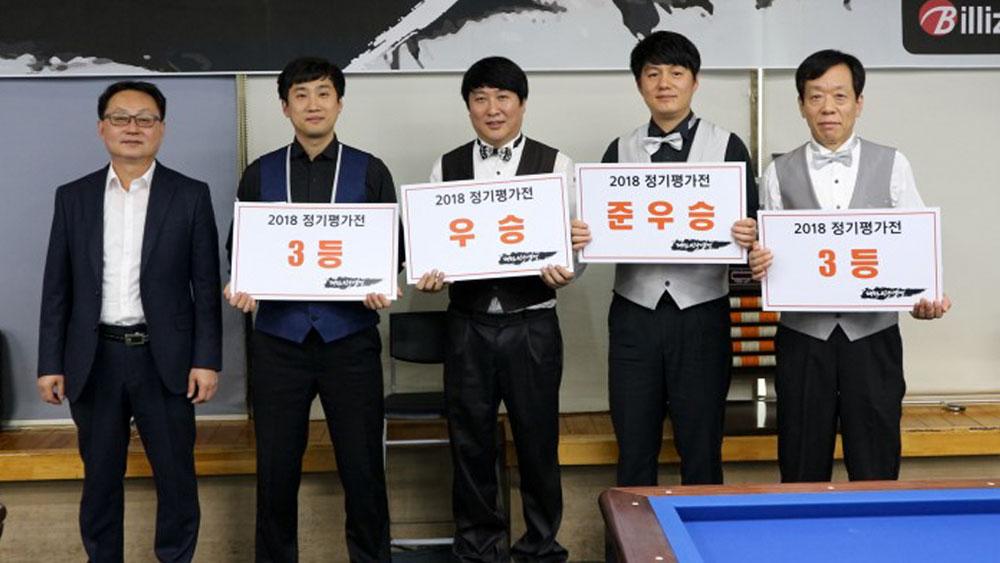 신남호, 대전연맹 3쿠션평가전 3개월 연속 정상