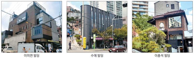 """[스타 ★ 빌딩투자 열전] 고급 주택단지 인근 꼬마빌딩…""""작지만 맵네"""""""