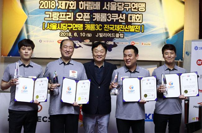 서울연맹 선수‧동호인 3쿠션 오픈대회