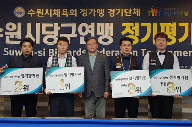 곽지훈, 수원연맹 3쿠션평가전 `8년만에` 우승