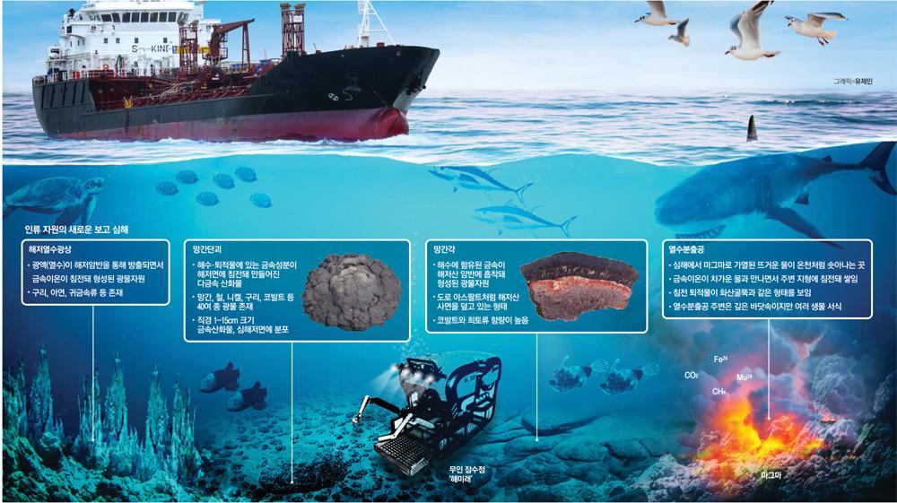 깊은 바닷속 수소 내뿜는 미생물…'심해 자원' 찾는다