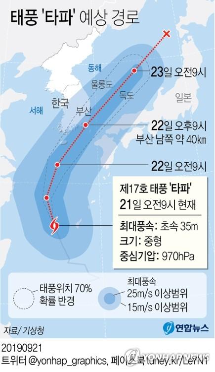 """""""태풍 '타파'로 제주·남부·동해안 등 심각한 피해 가능성"""""""