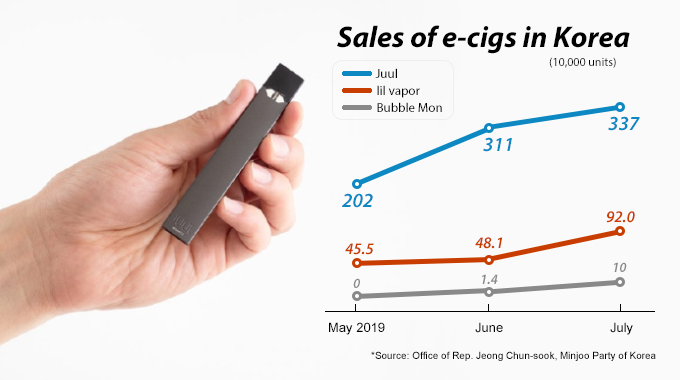 The vaping crisis has a new name: EVALI