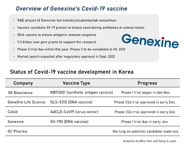 First BC healthcare workers vaccinated against COVID-19