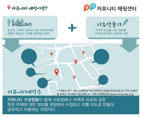 커뮤니티 매핑센터 /출처=커뮤니티매핑센터 블로그.
