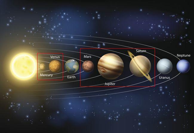 빨간 박스 왼쪽부터 수성,금성,화성,목성,토성. 이를 가리켜 오행성이라고 한다./사진=게티이미지뱅크