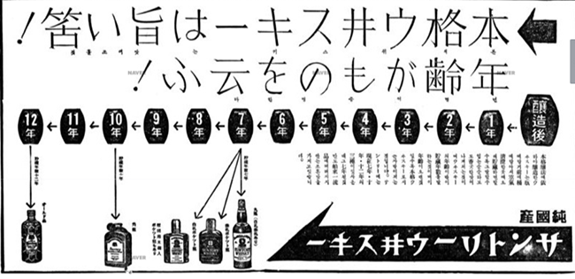 1939년 동아일보에 실린 산토리 위스키 광고. 순국산이라는 광고문구가 눈에 띕니다.