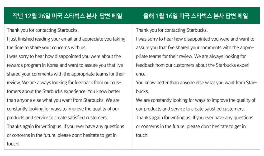 미국 스타벅스 본사는 이씨에게 보낸 2개의 답변 메일에서