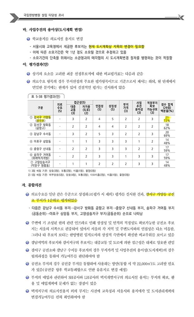 국립한방병원 설립 타당성조사 보고서