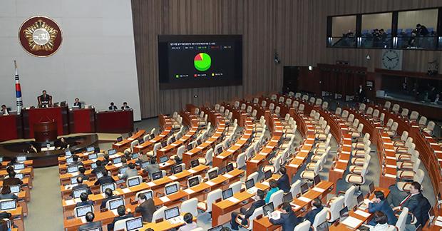 5일 밤 열린 국회 본회의에서 자유한국당이 본회의장에 입장하기 전 법인세법 일부개정법률안이 통과되고 있다. [사진=연합뉴스]