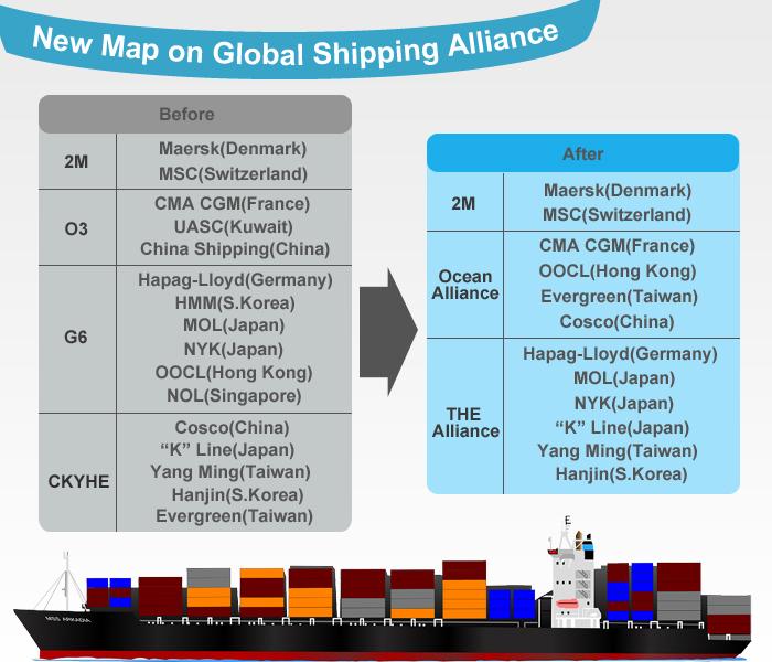 S  Korea's Hanjin Shipping joins Hapag-led shipping alliance