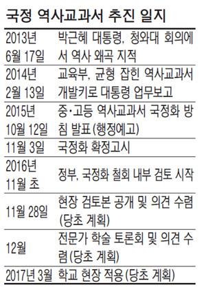 검인정 교과서 pdf