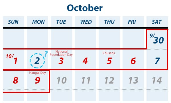 Seoul Mulls Oct 2 Bonus Holiday To Give Full 10 Day Streak In First Week Of