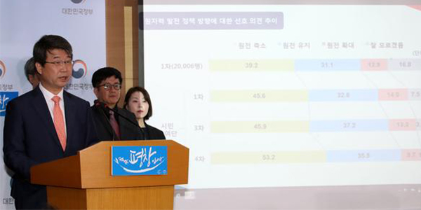 Kim Ji-hyung, head of public debate committee on Shin Kori 5 and 6, announced Friday the survey result recommending resumption of the construction of the two nuclear reactors.