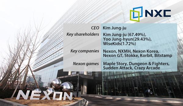 US contenders Amazon, Comcast, EA join the bid for Nexon