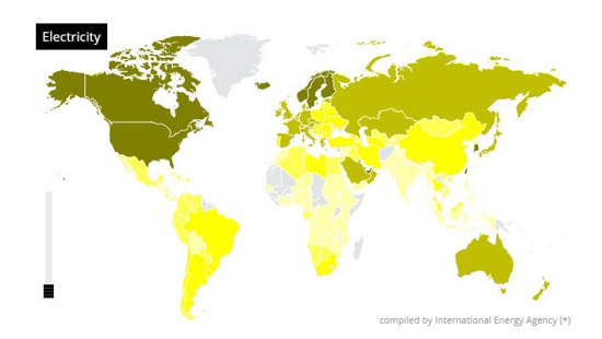 Distribution of electricity usage per country. [Photo provided by IEA Atlas of Energy]